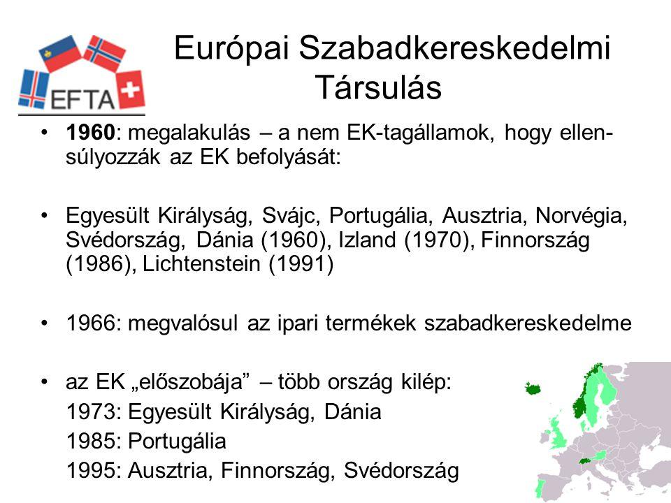 Európai Szabadkereskedelmi Társulás 1960: megalakulás – a nem EK-tagállamok, hogy ellen- súlyozzák az EK befolyását: Egyesült Királyság, Svájc, Portug