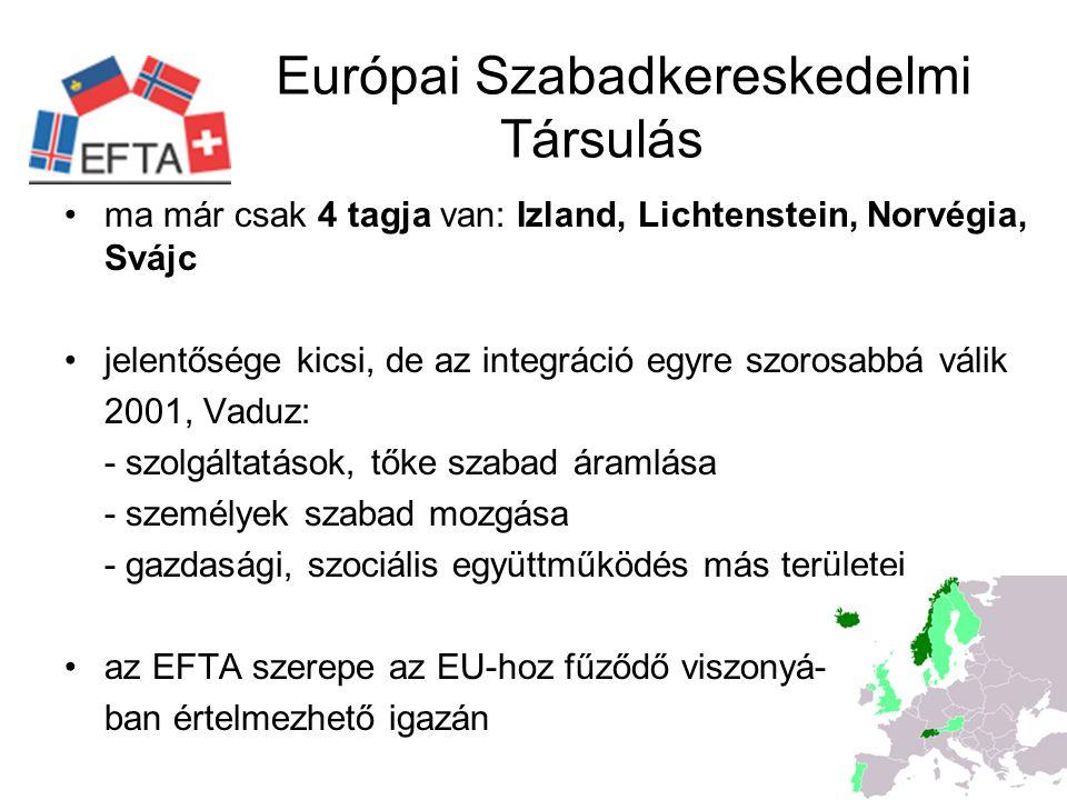 Európai Szabadkereskedelmi Társulás ma már csak 4 tagja van: Izland, Lichtenstein, Norvégia, Svájc jelentősége kicsi, de az integráció egyre szorosabb