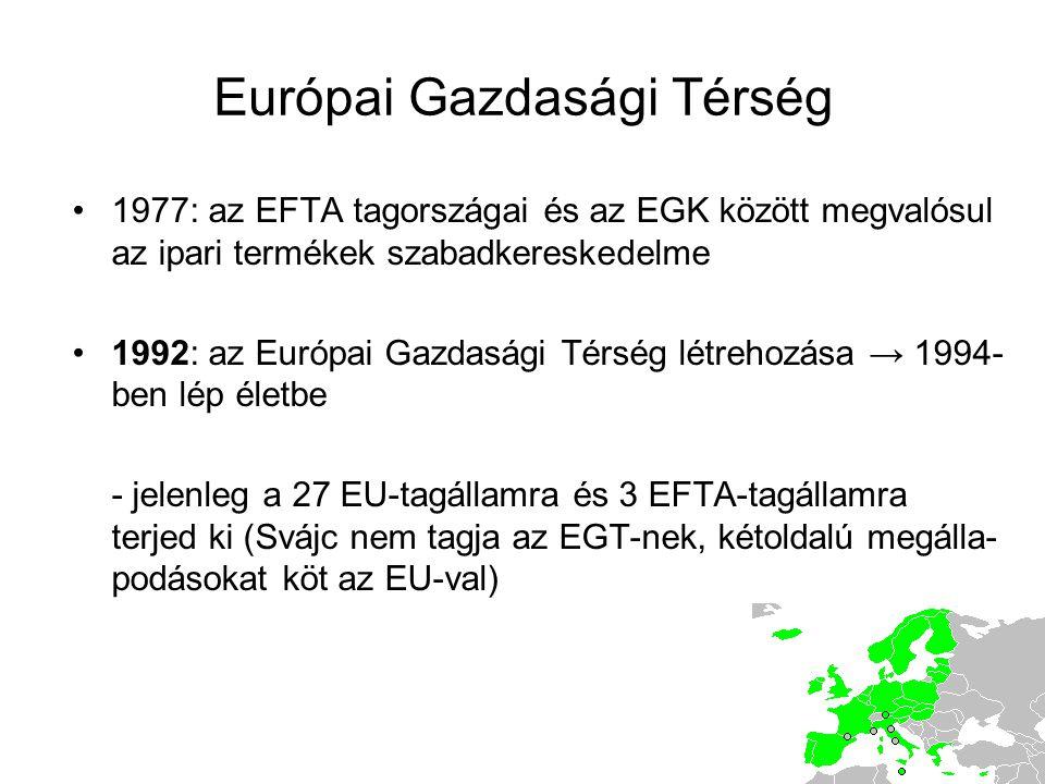 Európai Gazdasági Térség 1977: az EFTA tagországai és az EGK között megvalósul az ipari termékek szabadkereskedelme 1992: az Európai Gazdasági Térség