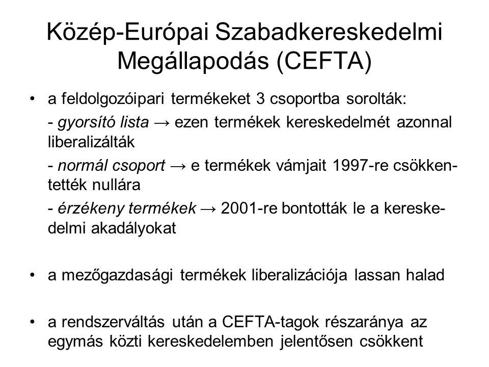 Közép-Európai Szabadkereskedelmi Megállapodás (CEFTA) a feldolgozóipari termékeket 3 csoportba sorolták: - gyorsító lista → ezen termékek kereskedelmé