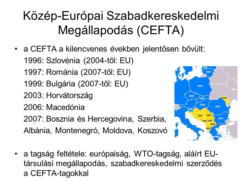 Közép-Európai Szabadkereskedelmi Megállapodás (CEFTA) a CEFTA a kilencvenes években jelentősen bővült: 1996: Szlovénia (2004-től: EU) 1997: Románia (2