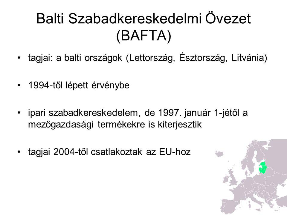 Balti Szabadkereskedelmi Övezet (BAFTA) tagjai: a balti országok (Lettország, Észtország, Litvánia) 1994-től lépett érvénybe ipari szabadkereskedelem,