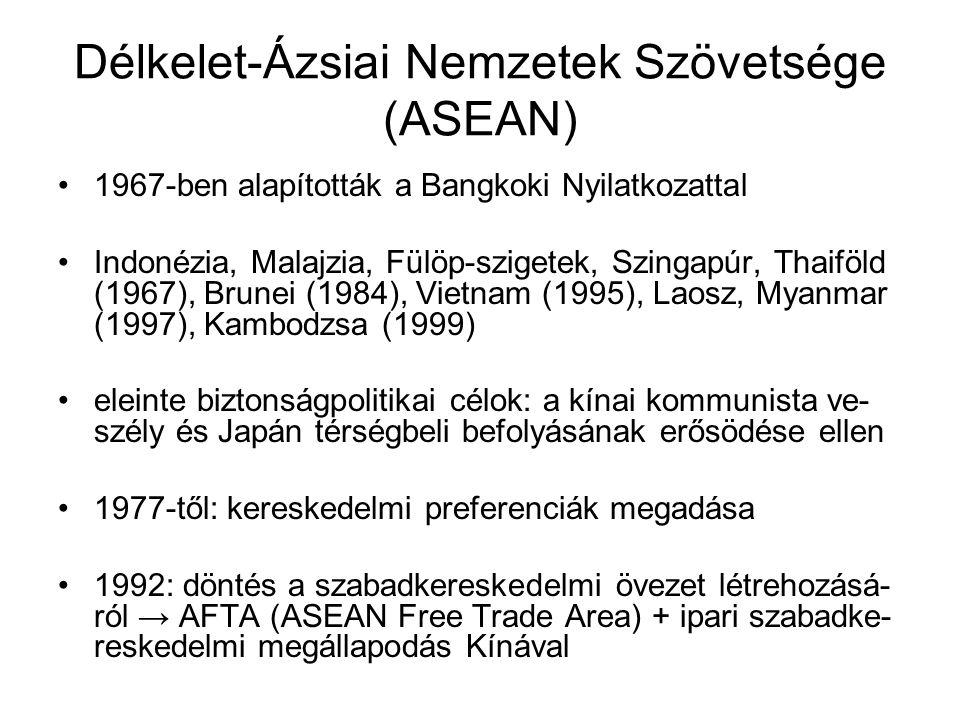 Délkelet-Ázsiai Nemzetek Szövetsége (ASEAN) 1967-ben alapították a Bangkoki Nyilatkozattal Indonézia, Malajzia, Fülöp-szigetek, Szingapúr, Thaiföld (1