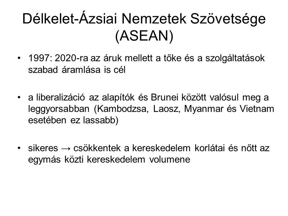 Délkelet-Ázsiai Nemzetek Szövetsége (ASEAN) 1997: 2020-ra az áruk mellett a tőke és a szolgáltatások szabad áramlása is cél a liberalizáció az alapító