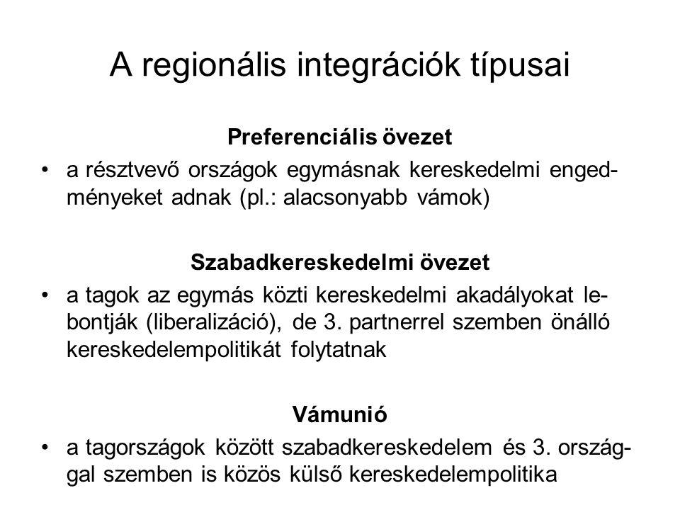 A regionális integrációk típusai Preferenciális övezet a résztvevő országok egymásnak kereskedelmi enged- ményeket adnak (pl.: alacsonyabb vámok) Szab