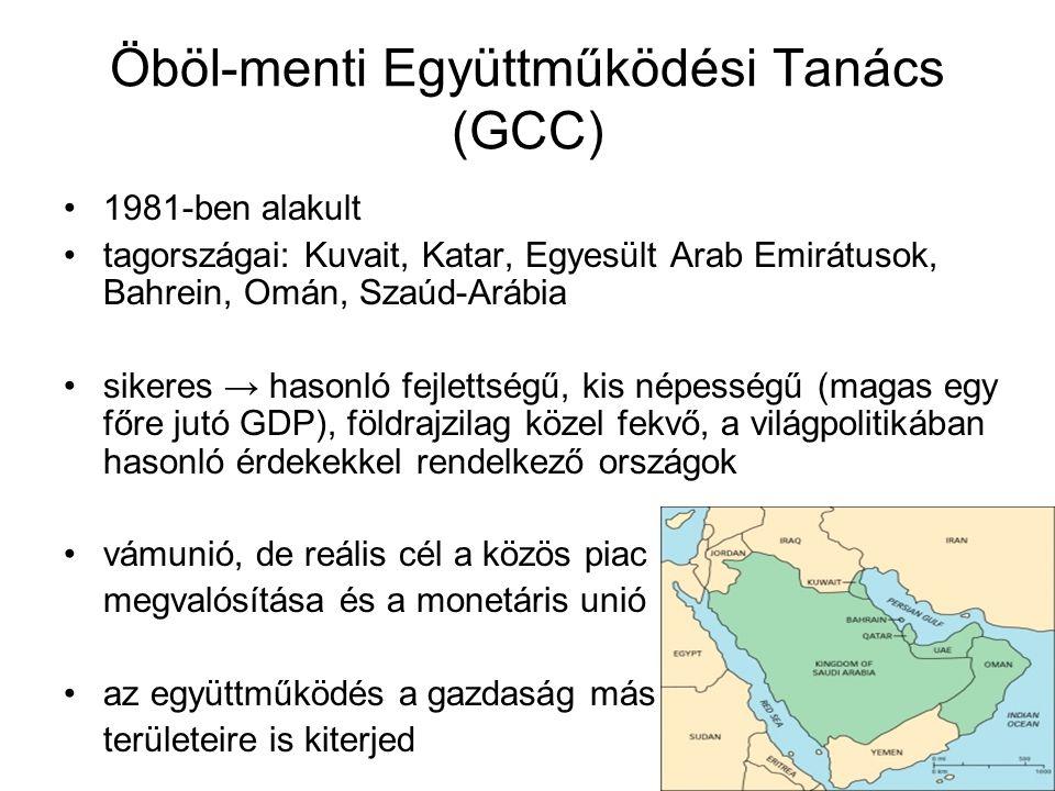 Öböl-menti Együttműködési Tanács (GCC) 1981-ben alakult tagországai: Kuvait, Katar, Egyesült Arab Emirátusok, Bahrein, Omán, Szaúd-Arábia sikeres → ha