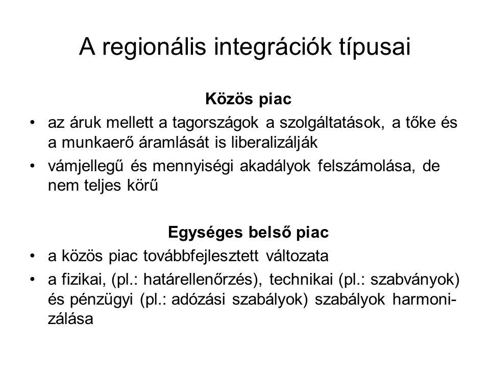 A regionális integrációk típusai Közös piac az áruk mellett a tagországok a szolgáltatások, a tőke és a munkaerő áramlását is liberalizálják vámjelleg