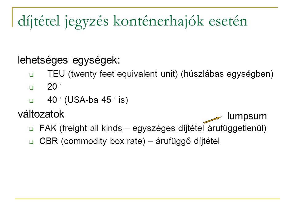 díjtétel jegyzés konténerhajók esetén lehetséges egységek:  TEU (twenty feet equivalent unit) (húszlábas egységben)  20 '  40 ' (USA-ba 45 ' is) vá