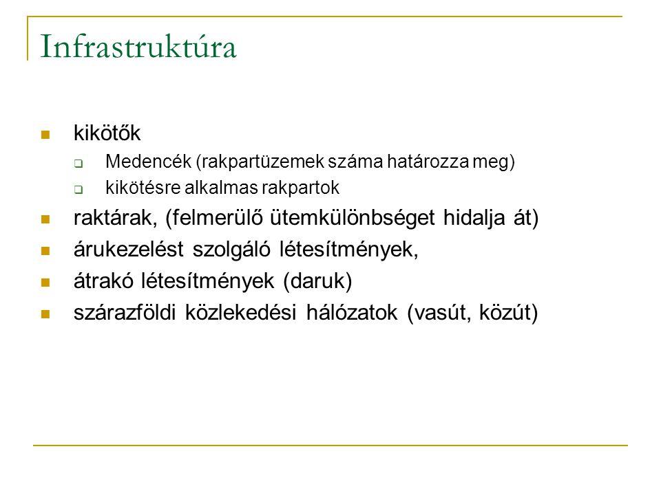 Infrastruktúra kikötők  Medencék (rakpartüzemek száma határozza meg)  kikötésre alkalmas rakpartok raktárak, (felmerülő ütemkülönbséget hidalja át)