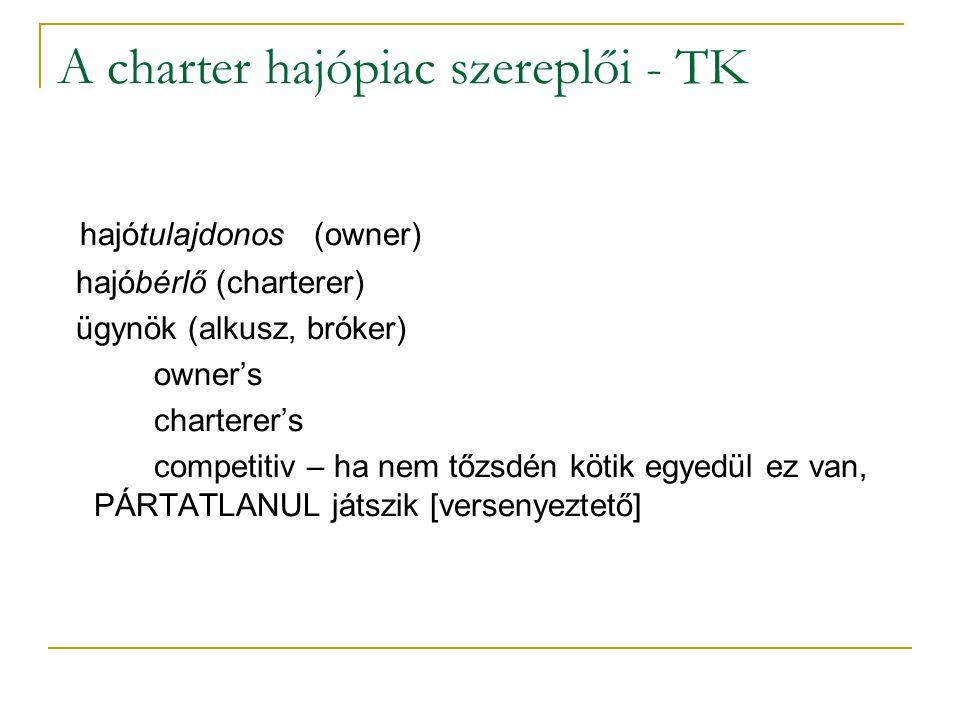 A charter hajópiac szereplői - TK hajótulajdonos (owner) hajóbérlő (charterer) ügynök (alkusz, bróker) owner's charterer's competitiv – ha nem tőzsdén