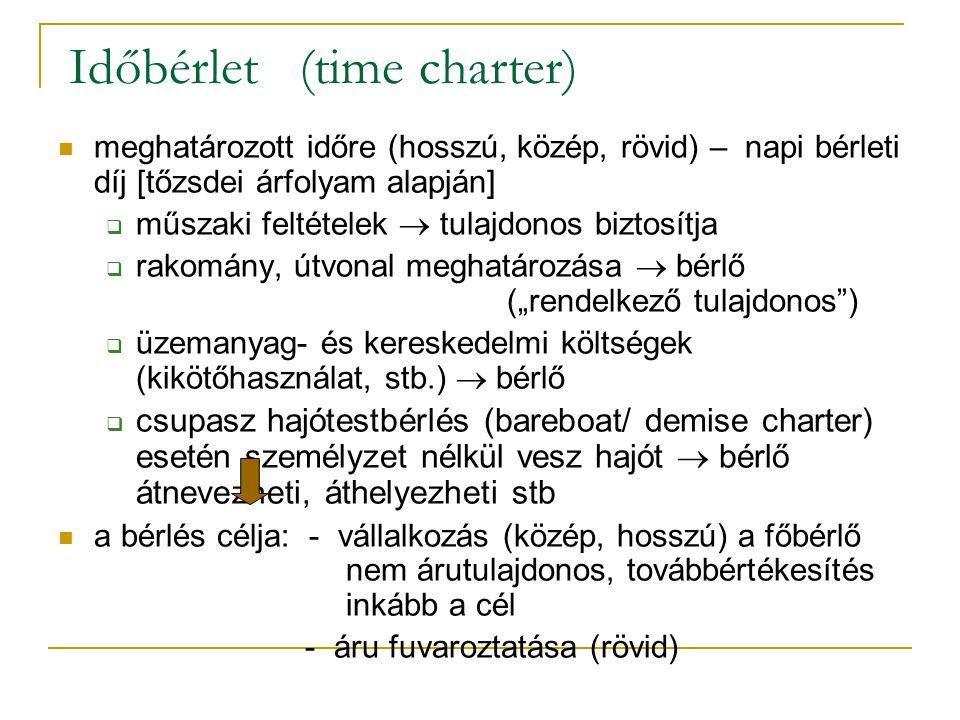 Időbérlet (time charter) meghatározott időre (hosszú, közép, rövid) – napi bérleti díj [tőzsdei árfolyam alapján]  műszaki feltételek  tulajdonos bi