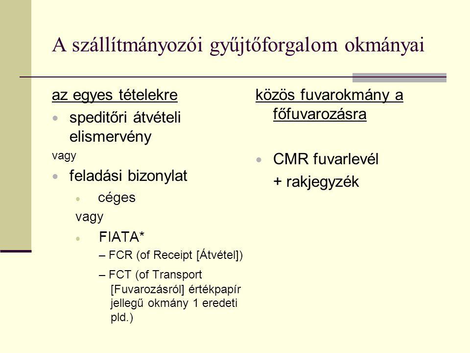 A szállítmányozói gyűjtőforgalom okmányai az egyes tételekre  speditőri átvételi elismervény vagy  feladási bizonylat  céges vagy  FIATA* – FCR (o