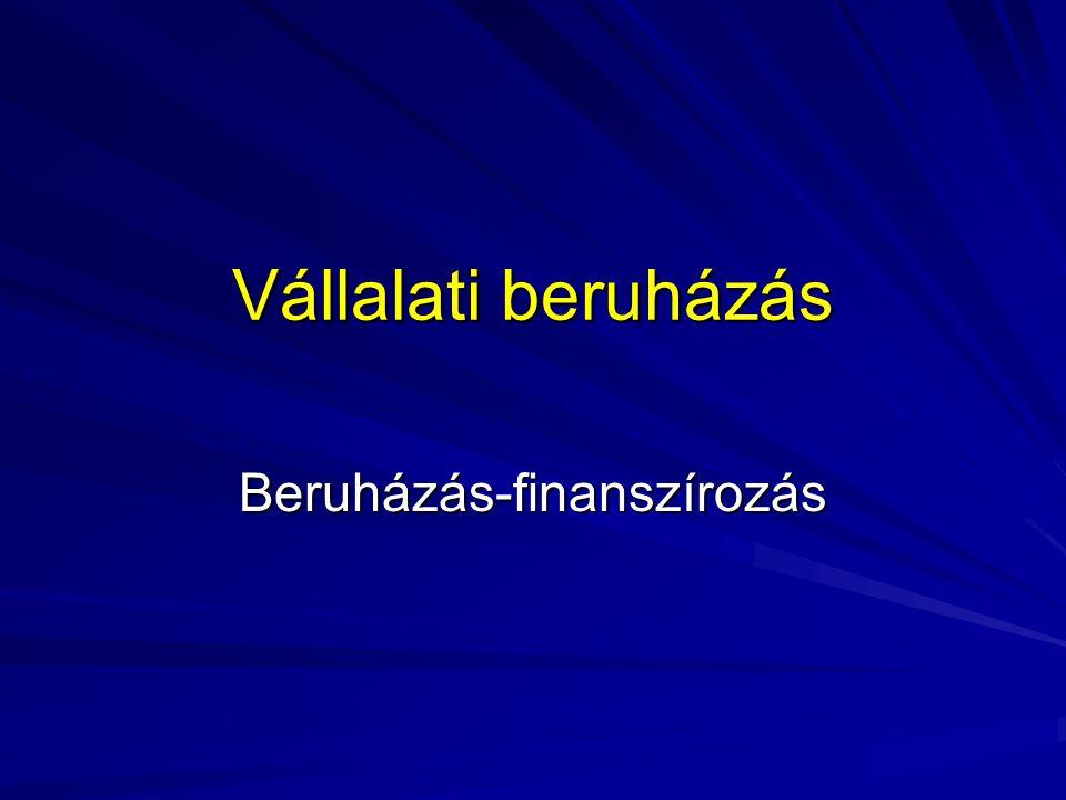 Vállalati beruházás Beruházás-finanszírozás