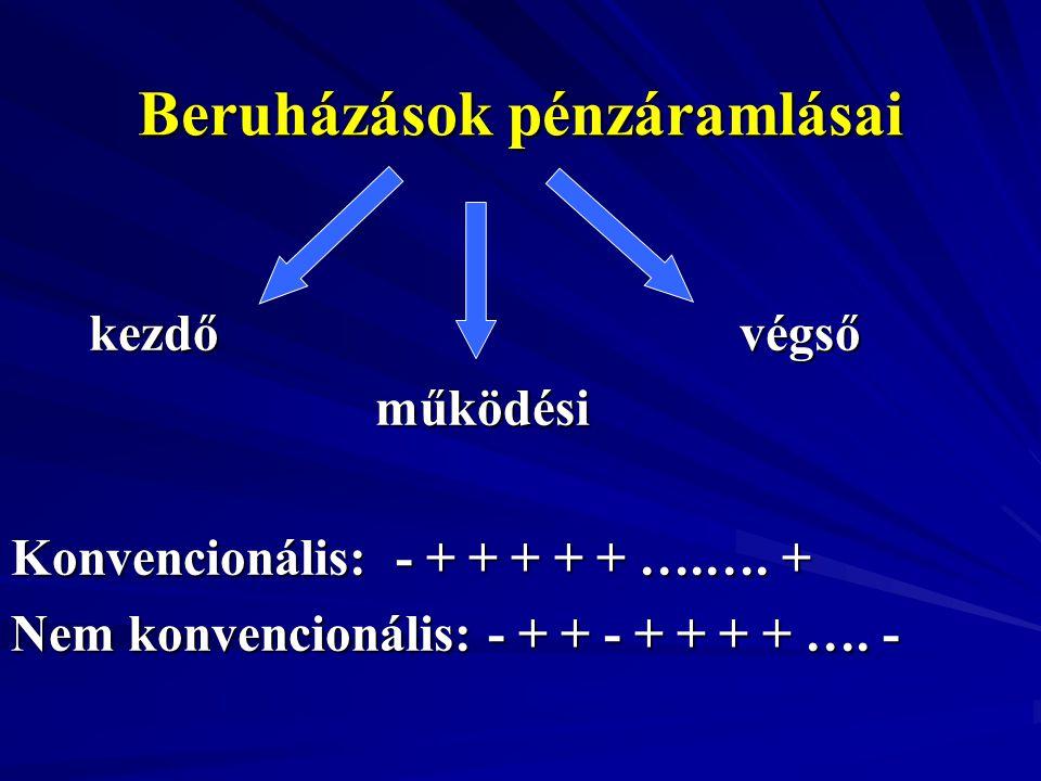 Beruházások pénzáramlásai kezdő végső kezdő végső működési működési Konvencionális: - + + + + + ….…. + Nem konvencionális: - + + - + + + + …. -