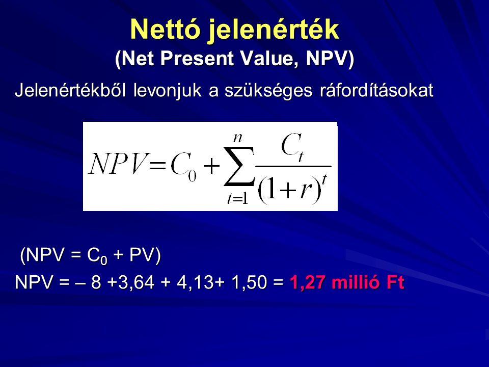Nettó jelenérték (Net Present Value, NPV) Jelenértékből levonjuk a szükséges ráfordításokat (NPV = C 0 + PV) (NPV = C 0 + PV) NPV = – 8 +3,64 + 4,13+