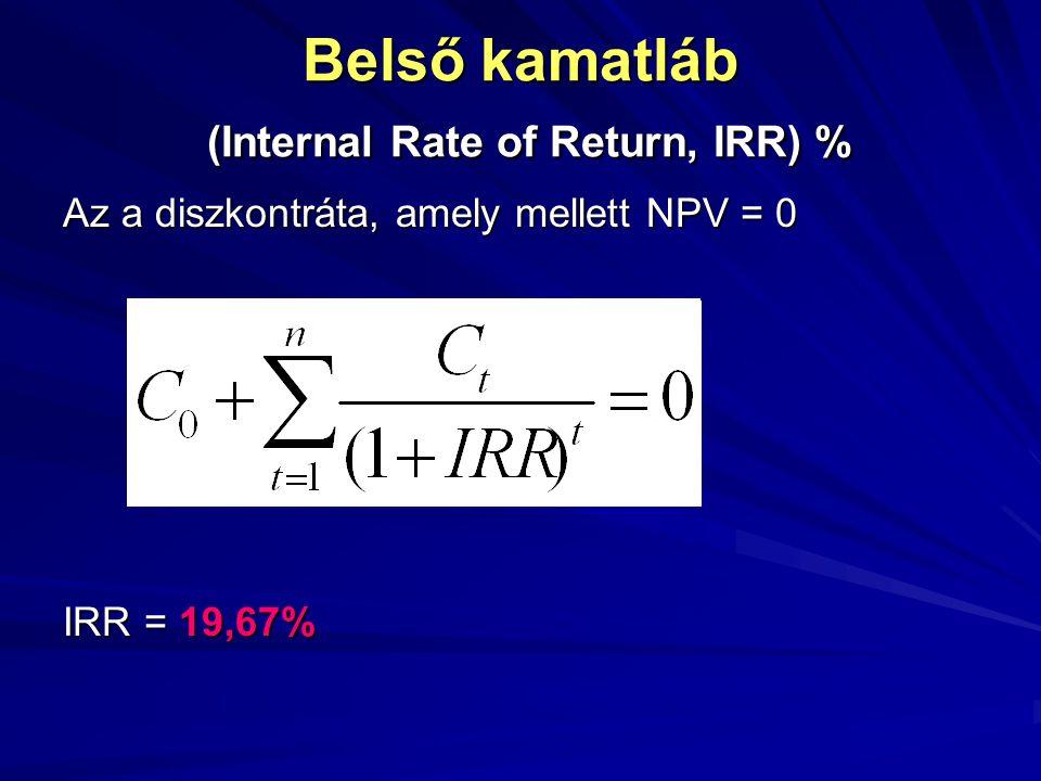 Belső kamatláb (Internal Rate of Return, IRR) % Az a diszkontráta, amely mellett NPV = 0 IRR = 19,67%