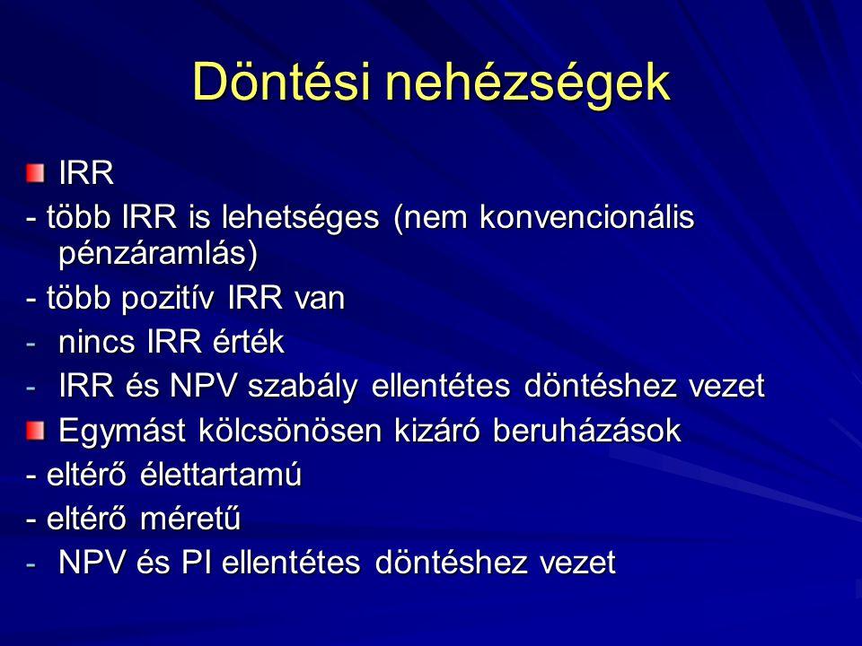 Döntési nehézségek IRR - több IRR is lehetséges (nem konvencionális pénzáramlás) - több pozitív IRR van - nincs IRR érték - IRR és NPV szabály ellenté