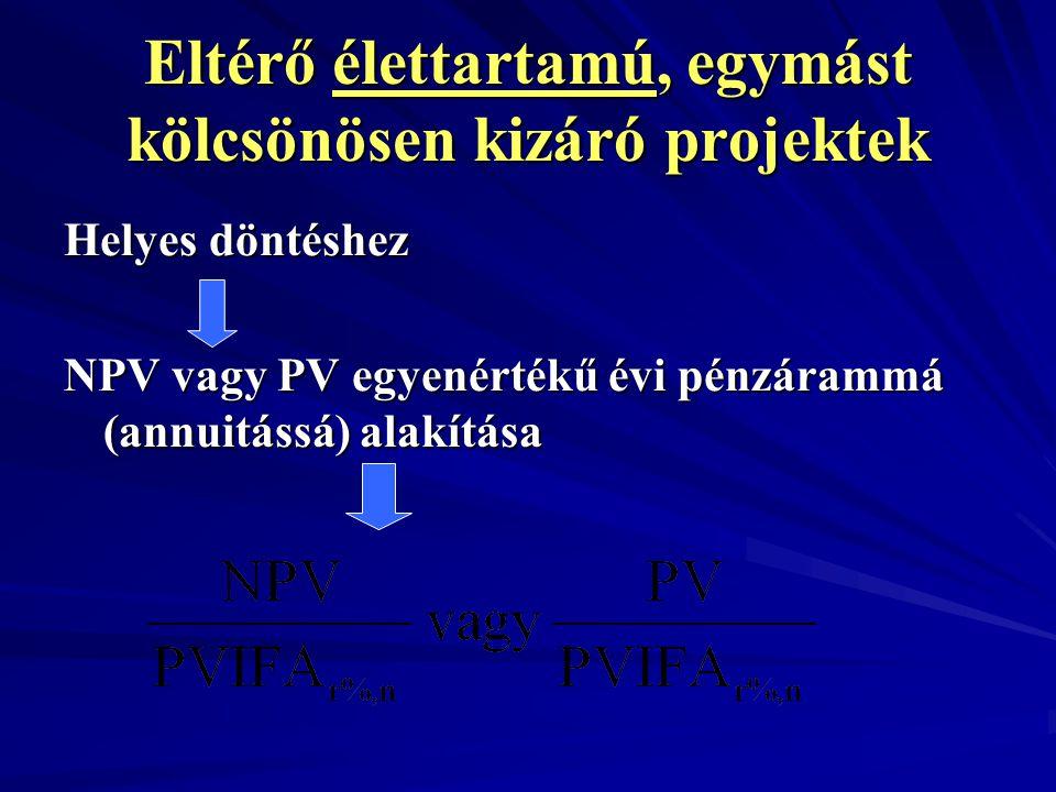 Eltérő élettartamú, egymást kölcsönösen kizáró projektek Helyes döntéshez NPV vagy PV egyenértékű évi pénzárammá (annuitássá) alakítása