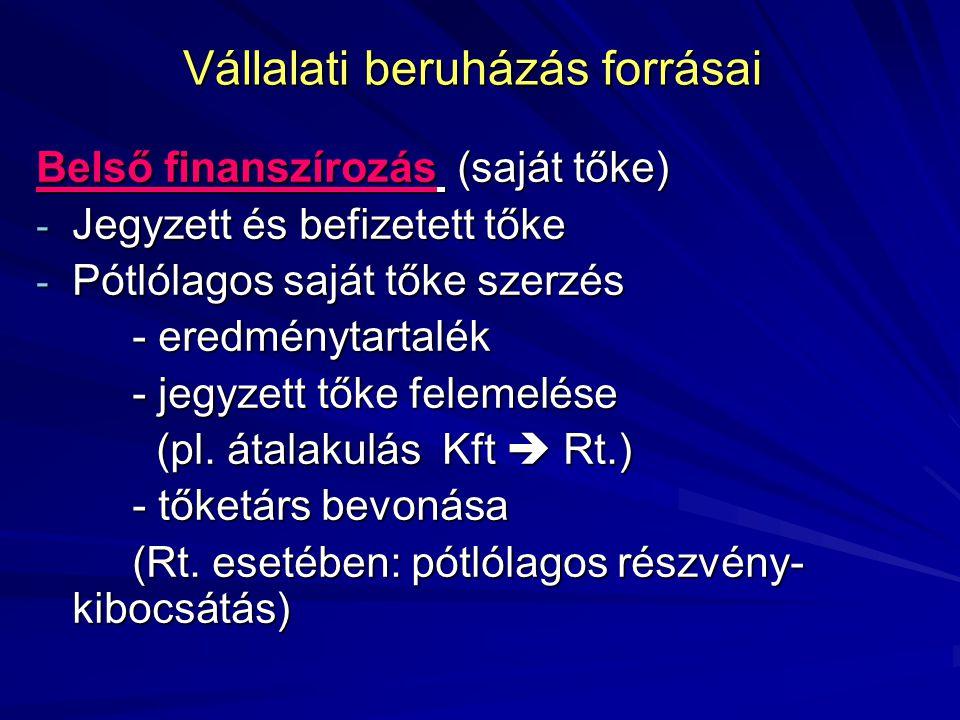 Vállalati beruházás forrásai Belső finanszírozás (saját tőke) - Jegyzett és befizetett tőke - Pótlólagos saját tőke szerzés - eredménytartalék - jegyz