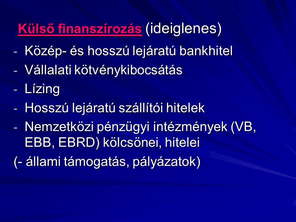 Külső finanszírozás (ideiglenes) - Közép- és hosszú lejáratú bankhitel - Vállalati kötvénykibocsátás - Lízing - Hosszú lejáratú szállítói hitelek - Ne