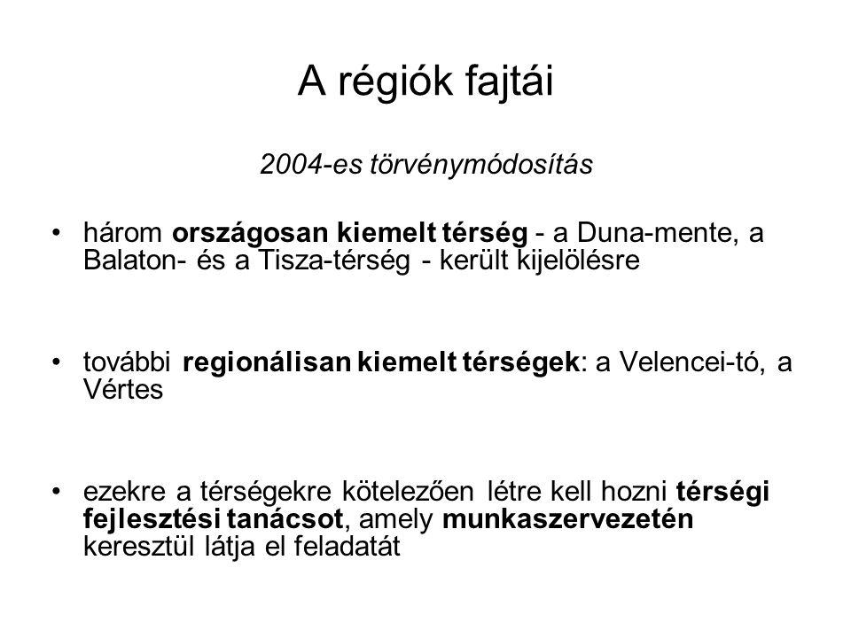 A régiók fajtái 2004-es törvénymódosítás három országosan kiemelt térség - a Duna-mente, a Balaton- és a Tisza-térség - került kijelölésre további regionálisan kiemelt térségek: a Velencei-tó, a Vértes ezekre a térségekre kötelezően létre kell hozni térségi fejlesztési tanácsot, amely munkaszervezetén keresztül látja el feladatát