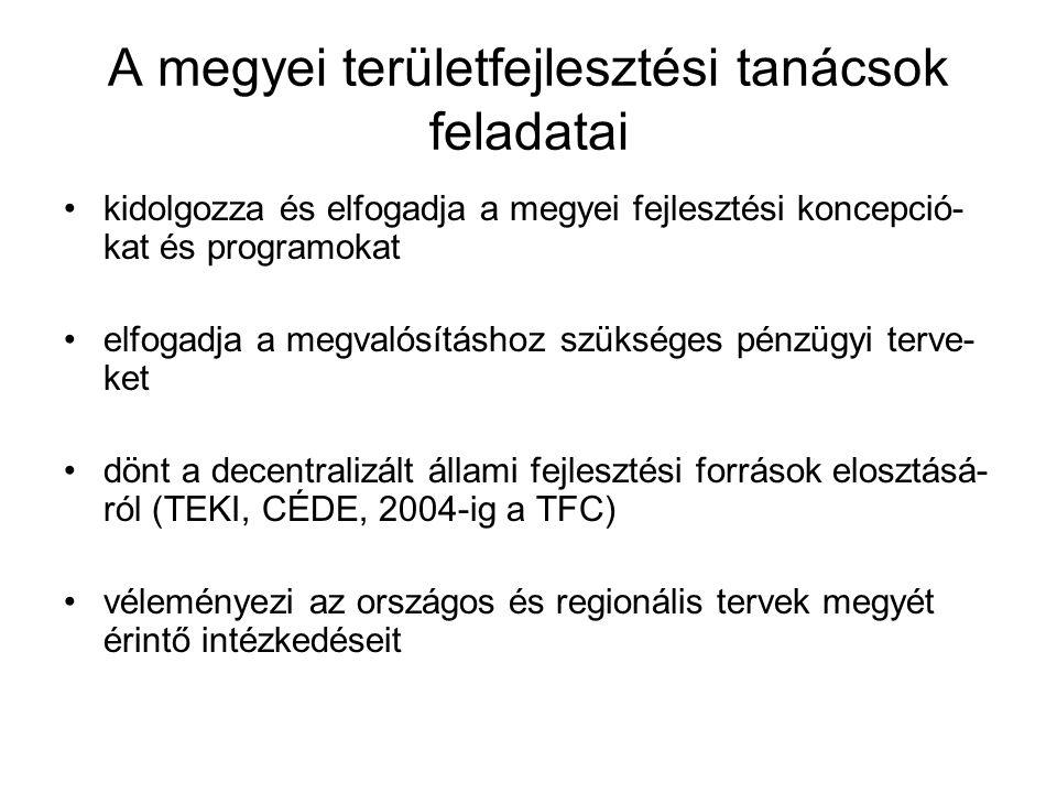 A megyei területfejlesztési tanácsok feladatai kidolgozza és elfogadja a megyei fejlesztési koncepció- kat és programokat elfogadja a megvalósításhoz szükséges pénzügyi terve- ket dönt a decentralizált állami fejlesztési források elosztásá- ról (TEKI, CÉDE, 2004-ig a TFC) véleményezi az országos és regionális tervek megyét érintő intézkedéseit