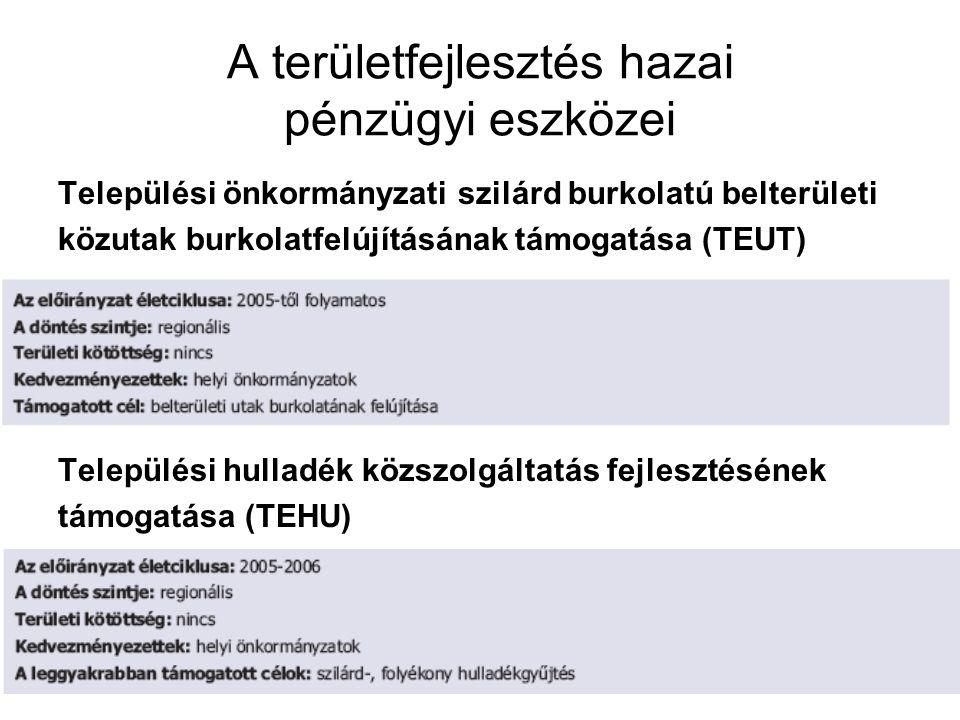 A területfejlesztés hazai pénzügyi eszközei Települési önkormányzati szilárd burkolatú belterületi közutak burkolatfelújításának támogatása (TEUT) Települési hulladék közszolgáltatás fejlesztésének támogatása (TEHU)