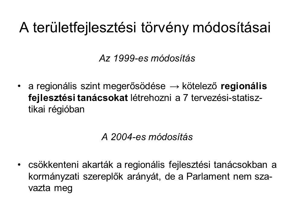 A területfejlesztési törvény módosításai Az 1999-es módosítás a regionális szint megerősödése → kötelező regionális fejlesztési tanácsokat létrehozni a 7 tervezési-statisz- tikai régióban A 2004-es módosítás csökkenteni akarták a regionális fejlesztési tanácsokban a kormányzati szereplők arányát, de a Parlament nem sza- vazta meg