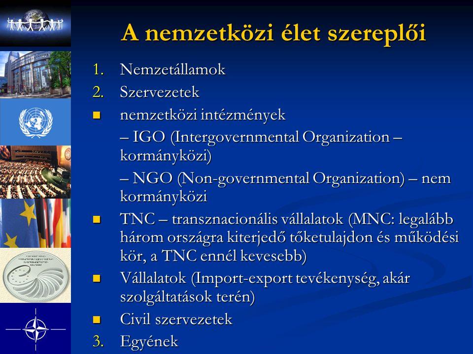 A nemzetközi élet szereplői 1.Nemzetállamok 2. Szervezetek nemzetközi intézmények nemzetközi intézmények – IGO (Intergovernmental Organization – kormá
