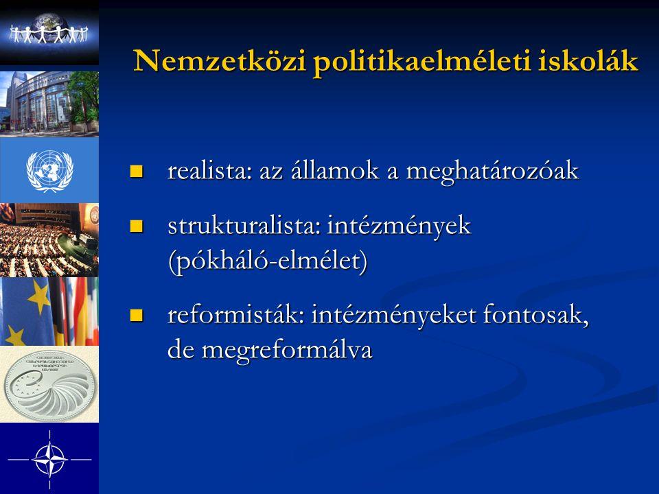 Nemzetközi politikaelméleti iskolák Nemzetközi politikaelméleti iskolák realista: az államok a meghatározóak realista: az államok a meghatározóak strukturalista: intézmények (pókháló-elmélet) strukturalista: intézmények (pókháló-elmélet) reformisták: intézményeket fontosak, de megreformálva reformisták: intézményeket fontosak, de megreformálva