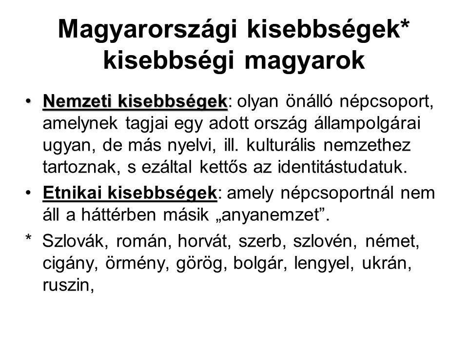 Magyarországi kisebbségek* kisebbségi magyarok Nemzeti kisebbségekNemzeti kisebbségek: olyan önálló népcsoport, amelynek tagjai egy adott ország állampolgárai ugyan, de más nyelvi, ill.