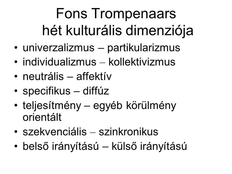 Fons Trompenaars hét kulturális dimenziója univerzalizmus – partikularizmus individualizmus – kollektivizmus neutrális – affektív specifikus – diffúz