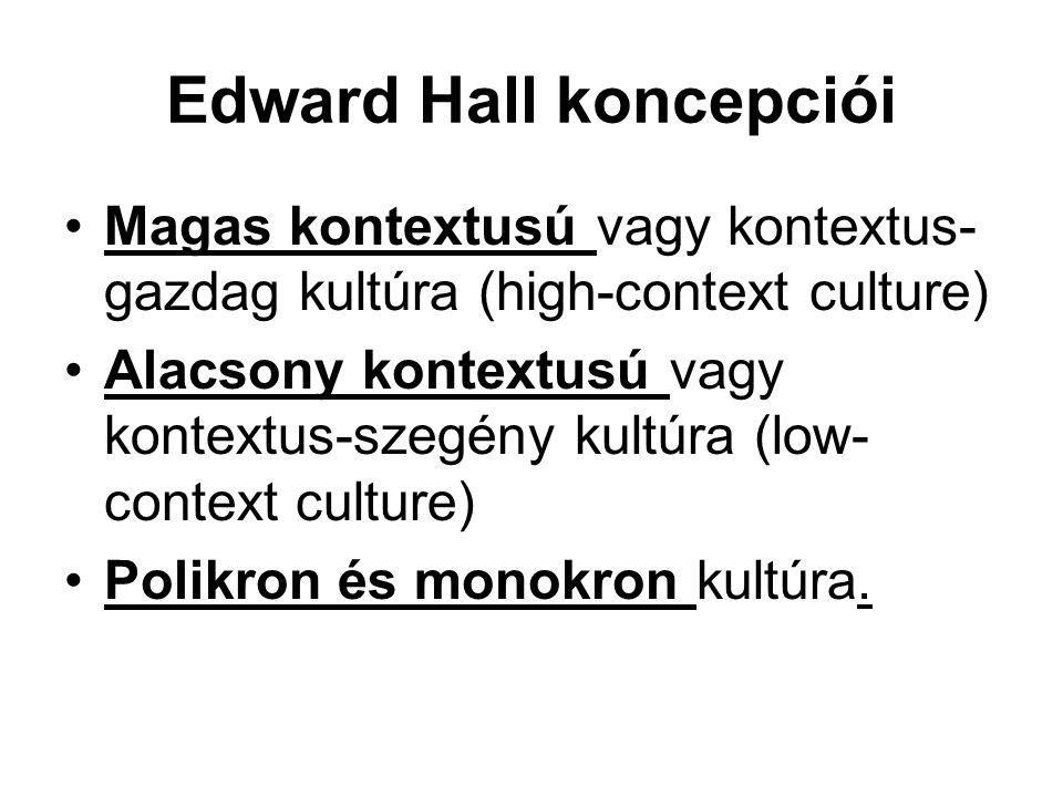Edward Hall koncepciói Magas kontextusú vagy kontextus- gazdag kultúra (high-context culture) Alacsony kontextusú vagy kontextus-szegény kultúra (low-