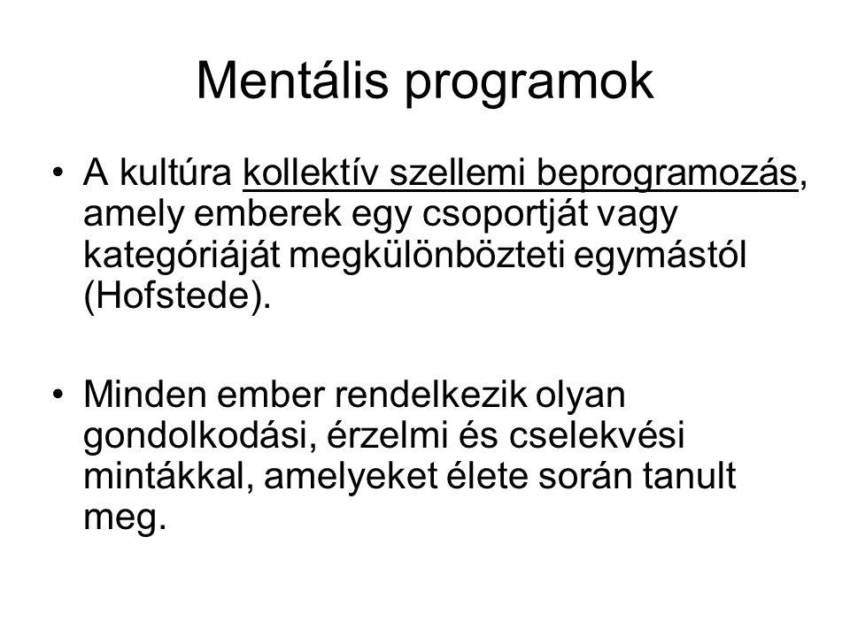 Mentális programok A kultúra kollektív szellemi beprogramozás, amely emberek egy csoportját vagy kategóriáját megkülönbözteti egymástól (Hofstede). Mi