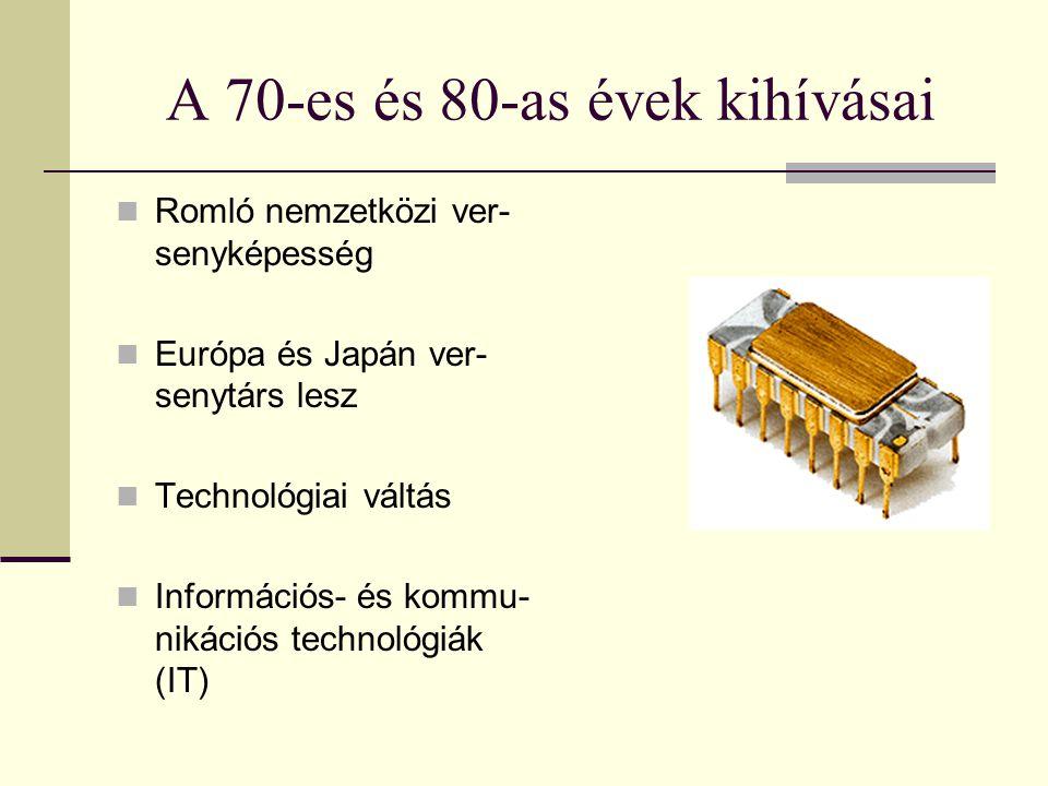 A 70-es és 80-as évek kihívásai Romló nemzetközi ver- senyképesség Európa és Japán ver- senytárs lesz Technológiai váltás Információs- és kommu- nikációs technológiák (IT)
