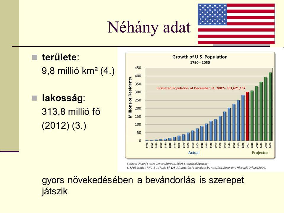 Néhány adat területe: 9,8 millió km² (4.) lakosság: 313,8 millió fő (2012) (3.) gyors növekedésében a bevándorlás is szerepet játszik