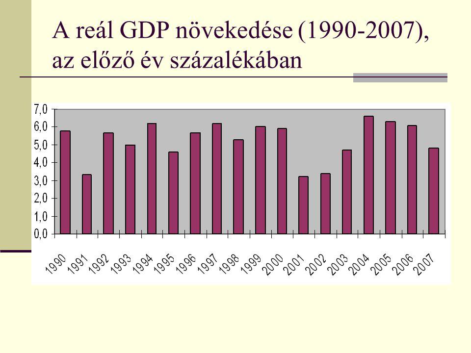 A reál GDP növekedése (1990-2007), az előző év százalékában