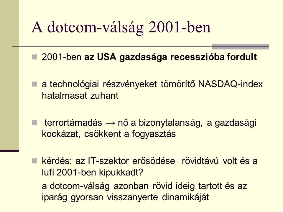 A dotcom-válság 2001-ben 2001-ben az USA gazdasága recesszióba fordult a technológiai részvényeket tömörítő NASDAQ-index hatalmasat zuhant terrortámadás → nő a bizonytalanság, a gazdasági kockázat, csökkent a fogyasztás kérdés: az IT-szektor erősödése rövidtávú volt és a lufi 2001-ben kipukkadt.