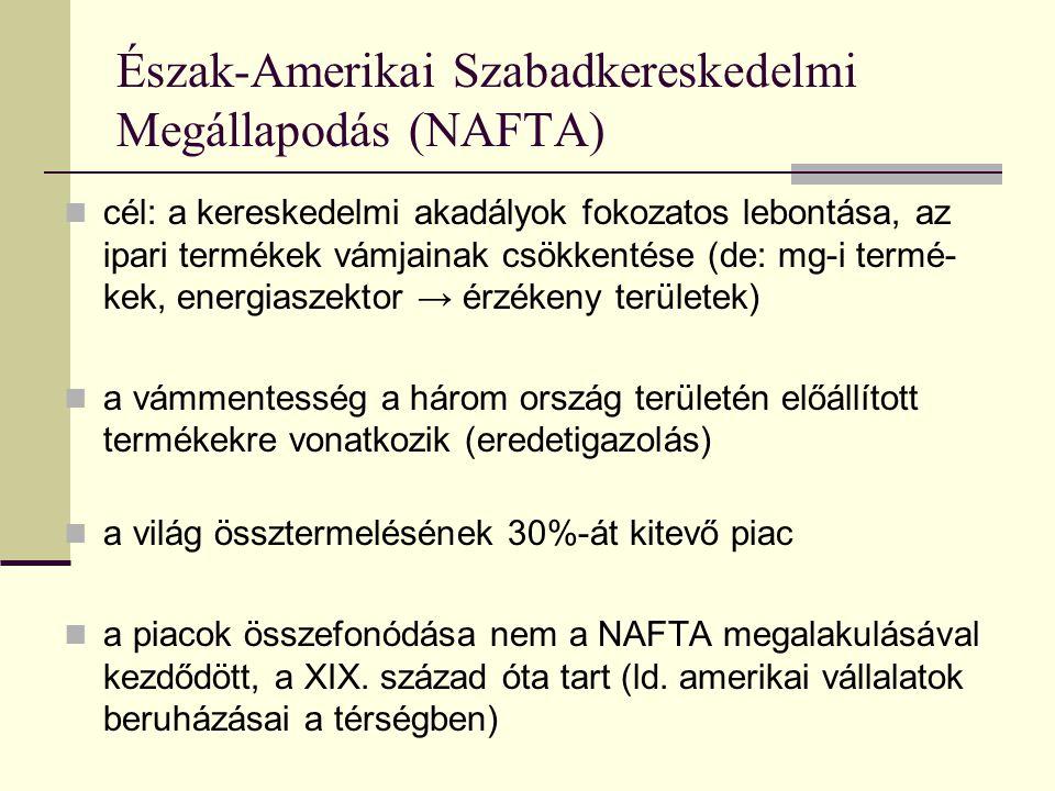 Észak-Amerikai Szabadkereskedelmi Megállapodás (NAFTA) cél: a kereskedelmi akadályok fokozatos lebontása, az ipari termékek vámjainak csökkentése (de: mg-i termé- kek, energiaszektor → érzékeny területek) a vámmentesség a három ország területén előállított termékekre vonatkozik (eredetigazolás) a világ össztermelésének 30%-át kitevő piac a piacok összefonódása nem a NAFTA megalakulásával kezdődött, a XIX.