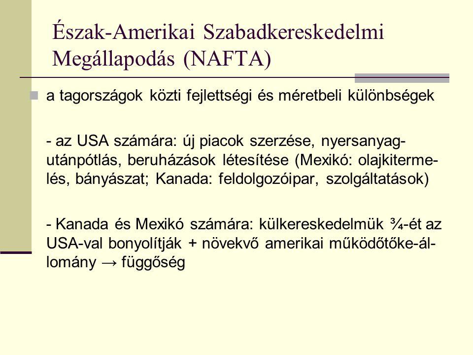 Észak-Amerikai Szabadkereskedelmi Megállapodás (NAFTA) a tagországok közti fejlettségi és méretbeli különbségek - az USA számára: új piacok szerzése, nyersanyag- utánpótlás, beruházások létesítése (Mexikó: olajkiterme- lés, bányászat; Kanada: feldolgozóipar, szolgáltatások) - Kanada és Mexikó számára: külkereskedelmük ¾-ét az USA-val bonyolítják + növekvő amerikai működőtőke-ál- lomány → függőség