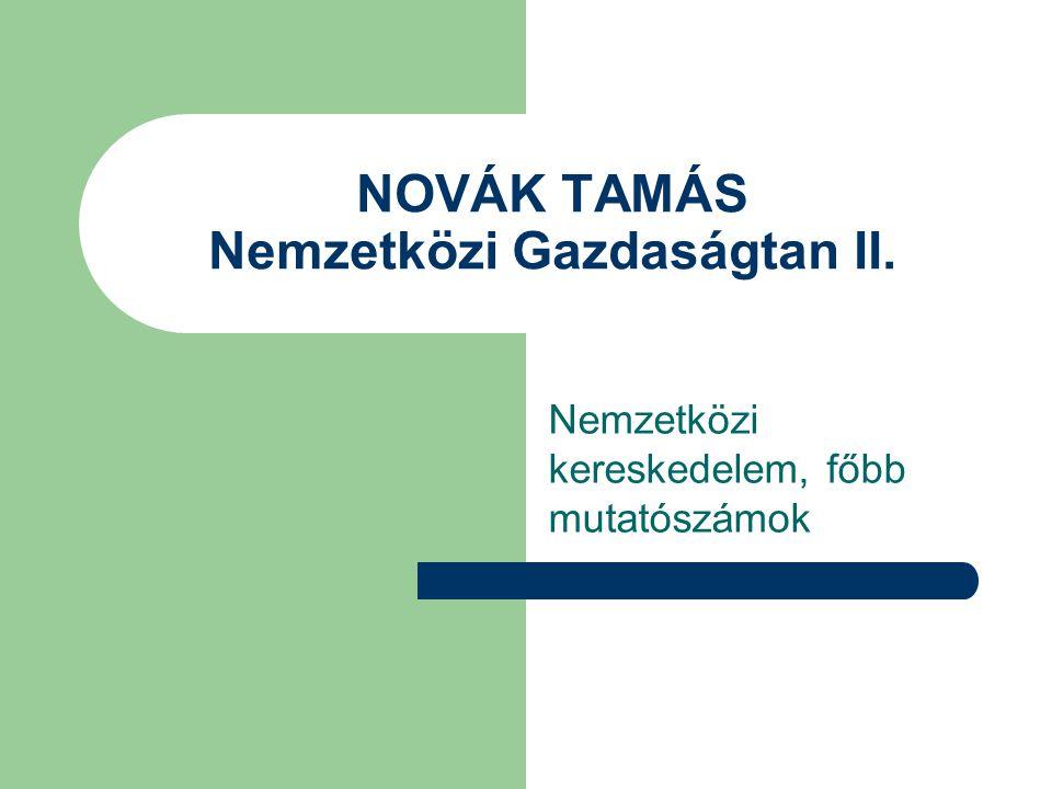 Kapcsolódó irodalom Kötelező BENCZES ISTVÁN – CSÁKI GYÖRGY – SZENTES TAMÁS: Nemzetközi gazdaságtan.