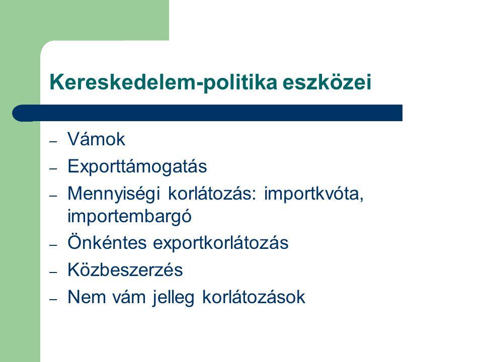 Kereskedelem-politika eszközei – Vámok – Exporttámogatás – Mennyiségi korlátozás: importkvóta, importembargó – Önkéntes exportkorlátozás – Közbeszerzé
