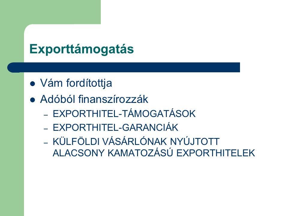 Exporttámogatás Vám fordítottja Adóból finanszírozzák – EXPORTHITEL-TÁMOGATÁSOK – EXPORTHITEL-GARANCIÁK – KÜLFÖLDI VÁSÁRLÓNAK NYÚJTOTT ALACSONY KAMATO
