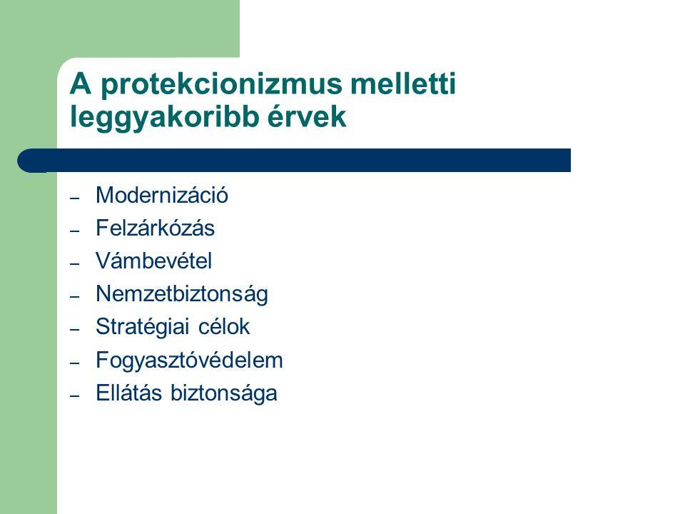 A protekcionizmus melletti leggyakoribb érvek – Modernizáció – Felzárkózás – Vámbevétel – Nemzetbiztonság – Stratégiai célok – Fogyasztóvédelem – Ellá