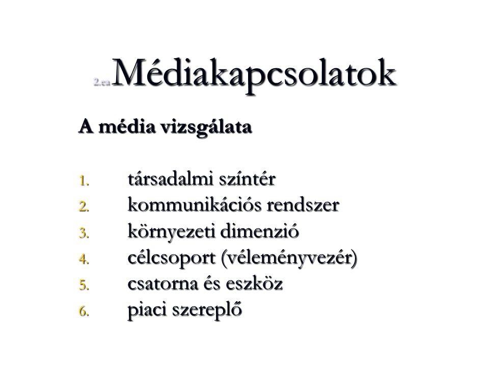 2.ea Médiakapcsolatok A média vizsgálata 1. társadalmi színtér 2. kommunikációs rendszer 3. környezeti dimenzió 4. célcsoport (véleményvezér) 5. csato