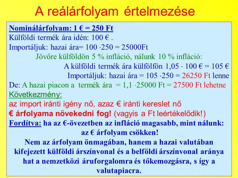 10 A reálárfolyam értelmezése Nominálárfolyam: 1 € = 250 Ft Külföldi termék ára idén: 100 €. Importáljuk: hazai ára= 100  250 = 25000Ft Jövőre külföl