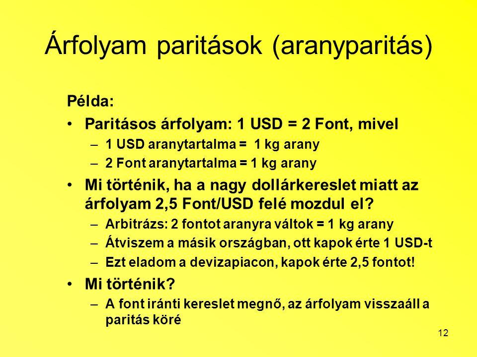 12 Árfolyam paritások (aranyparitás) Példa: Paritásos árfolyam: 1 USD = 2 Font, mivel –1 USD aranytartalma = 1 kg arany –2 Font aranytartalma = 1 kg a