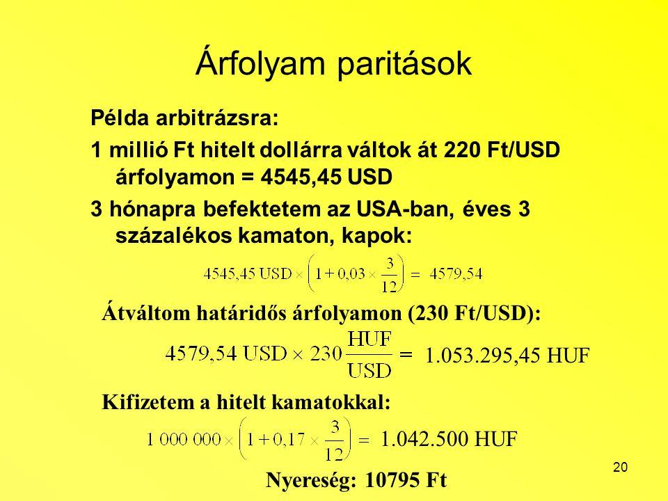 20 Árfolyam paritások Példa arbitrázsra: 1 millió Ft hitelt dollárra váltok át 220 Ft/USD árfolyamon = 4545,45 USD 3 hónapra befektetem az USA-ban, év