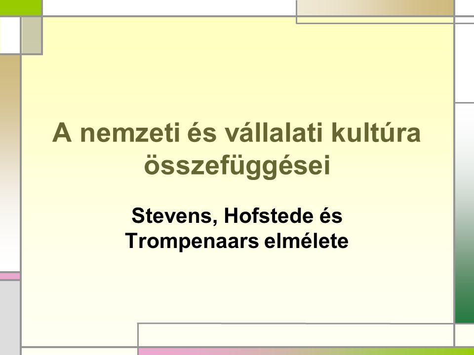 A nemzeti és vállalati kultúra összefüggései Stevens, Hofstede és Trompenaars elmélete