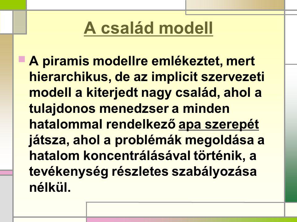 A család modell A piramis modellre emlékeztet, mert hierarchikus, de az implicit szervezeti modell a kiterjedt nagy család, ahol a tulajdonos menedzser a minden hatalommal rendelkező apa szerepét játsza, ahol a problémák megoldása a hatalom koncentrálásával történik, a tevékenység részletes szabályozása nélkül.